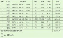 最新KYJYP2-(B)10×6控制电缆报价