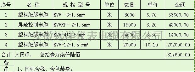 报价表_塑料绝缘电缆报价表(转)
