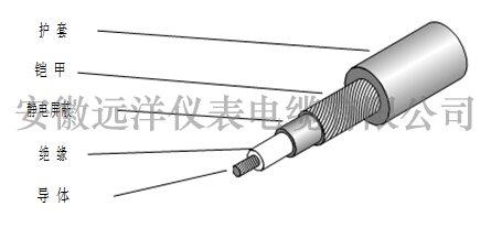 仪表用电缆结构