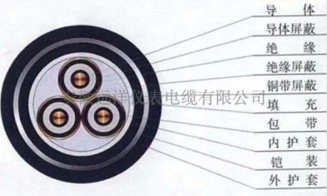 高压电缆中的半导体层的作用-半导体的作用是什么?